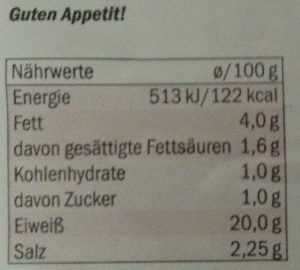Nutritional Information: German Corned Beef
