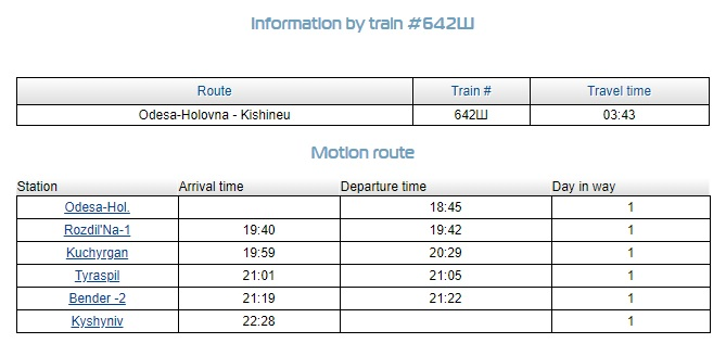 Timetable for the Train from Odessa Ukraine to Chişinău Moldova (Train no. 642 Ш)